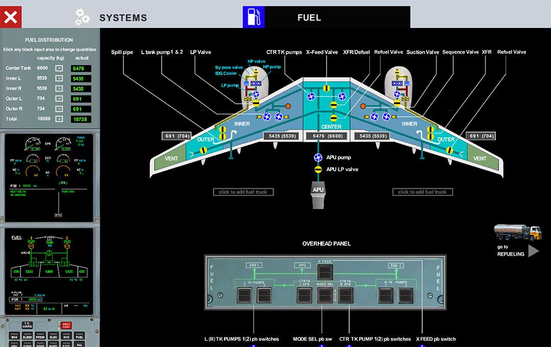 FlightDeck Simulator A32x By Airlinetools FlightDeck A32x